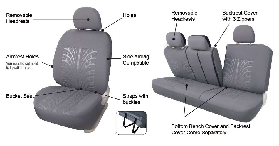 SEAT COMPATIBILITY Would This Seat Cover Fit My Car
