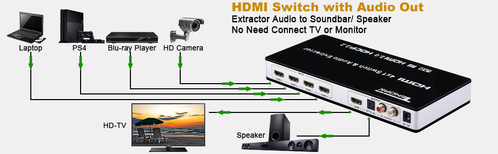 4K HDMI Switch