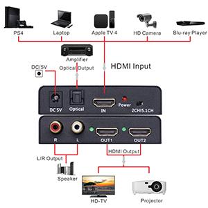 Aplus video converter activation code