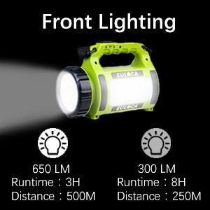 Jooheli Foco LED con bater/ía recargable camping etc. para taller emergencia
