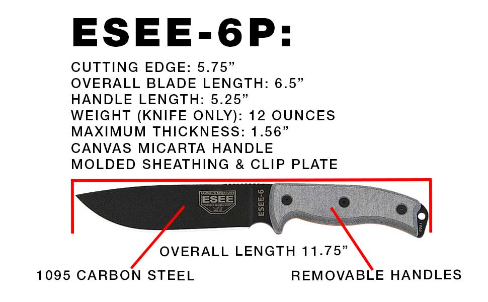 Esee 6P Specifications