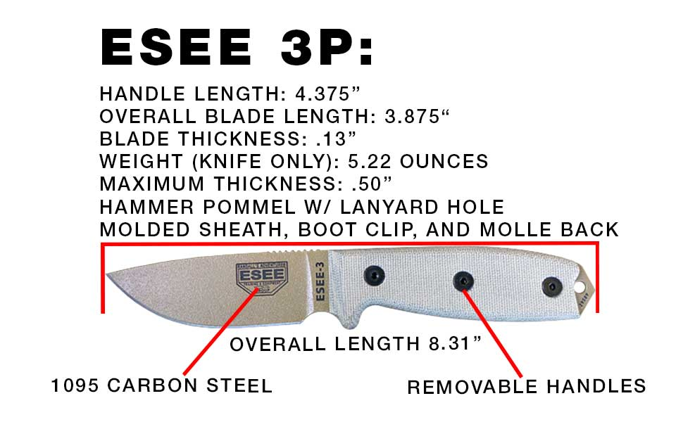 Esee 3P with Molle Back Specifications