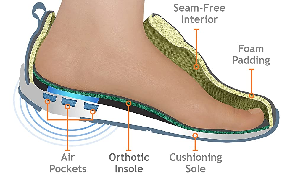 best-shoes-for-metatarsalgia-3