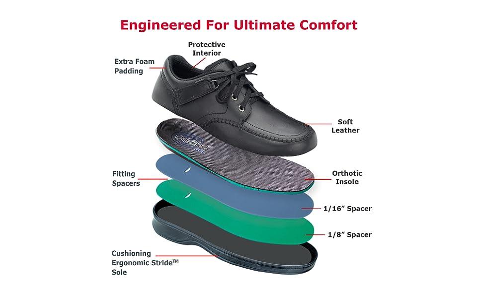 best mizuno running shoes for pronation 400ml