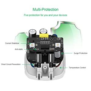 The inner display of the wall charger,shows 5 kinds of protection that the product can provide.