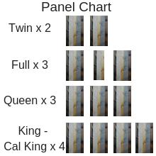 Panel Chart