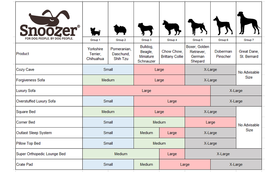 Snoozer Pet Products, Snoozer, Cozy Cave, Nesting Dog Bed, Sizing Guide