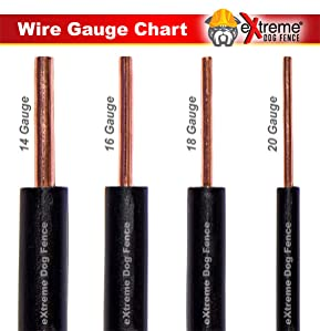 Amazoncom Dog Fence Wire Pure Copper 1000 Feet Of 14 Gauge 044