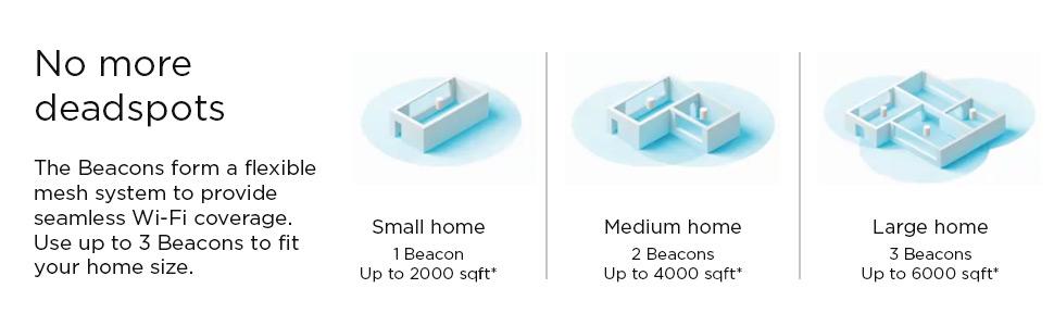 Extensor de cobertura WiFi inteligente y eficiente Nokia WiFi Beacon 3 Ultrarr/ápido Pack de Conexi/ón inal/ámbrica en toda la vivienda Sistema de routers en malla cambio autom/ático de canal