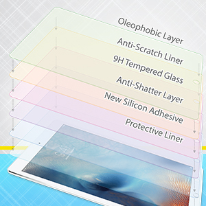 Amazon Com Ipad Pro 10 5 Quot Glass Screen Protector Tech