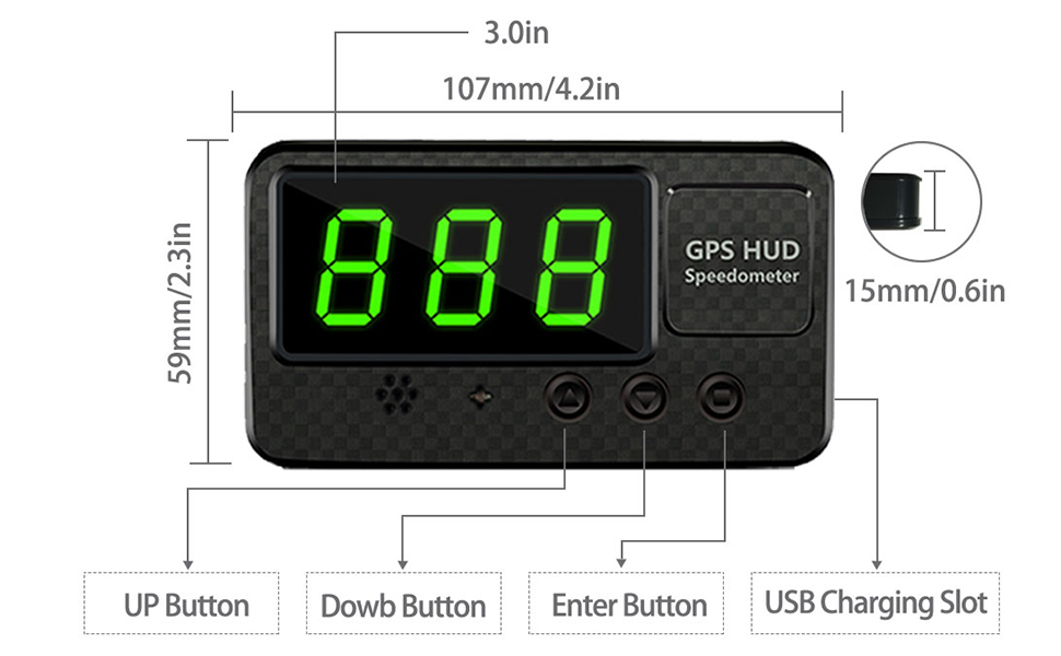 GPS Speedometer C60s Interface