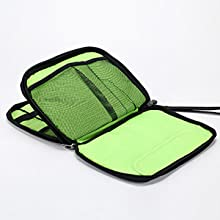 Second layer  Electronic Travel Organizer Tech Equipment Pouch Chargering Cable Bag Backpack