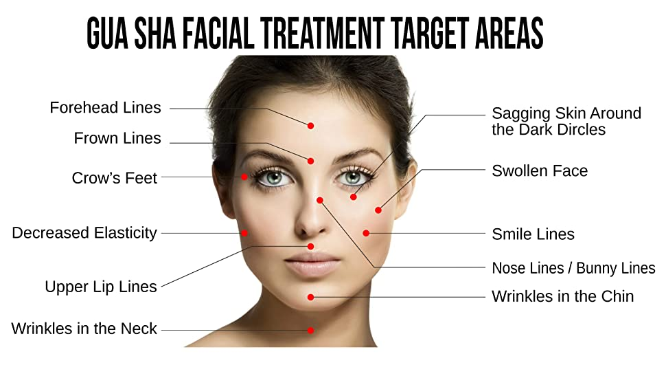 Facial Acupressure Points For Acne - Acupuncture ...