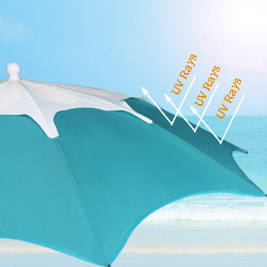 travel sport unbrealla sun umbrella uv protection pool garden umbrella windproof umbrella for patio