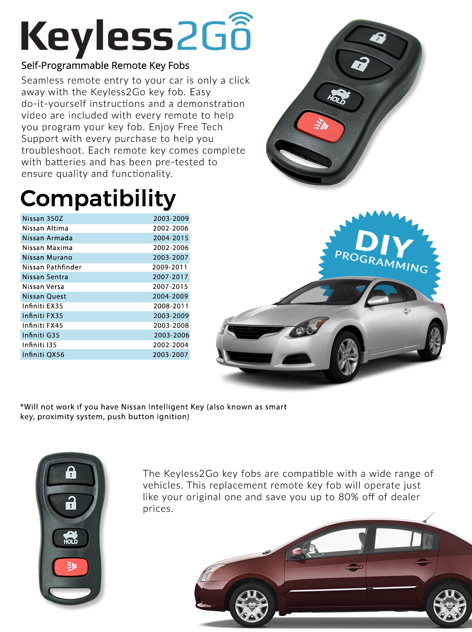 Self Programmable Remote Car Key Replacement