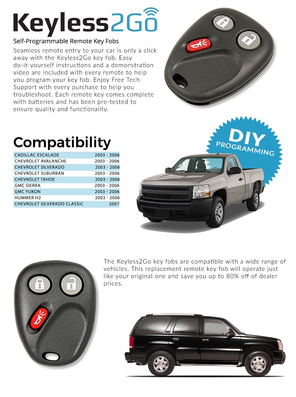 Saccucci Honda Care Reviews >> how to program a car key | Best Cars Modified Dur A Flex