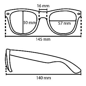 w1 measurement