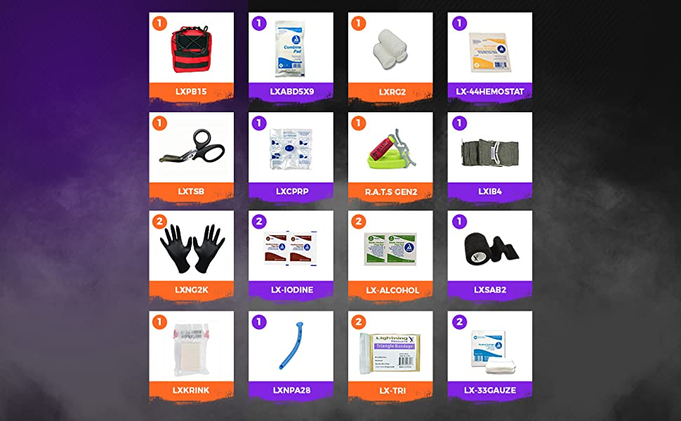 kit contents, quikclot, first aid kit