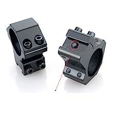 11mm mount stop pin