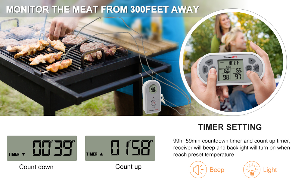 Monitor the meat temperature from 300 feet away