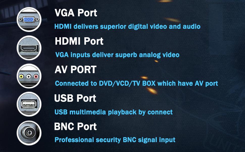 Multi-interface input support HDMI, VGA, USB, AV, BNC.