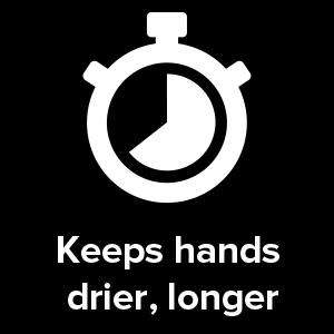 Keeps hands drier, longer