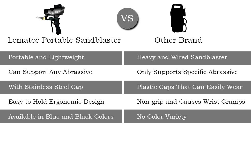 Lematec Portable Sandblaster