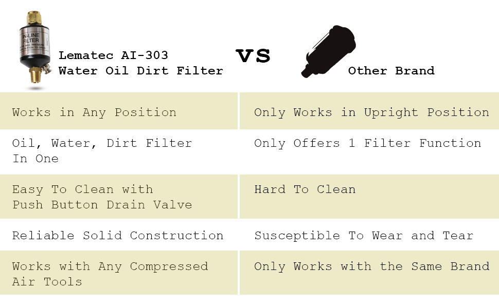 Always Choose Quality Filter For Your Compressed Air Needs