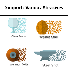 Supports Various Abrasives