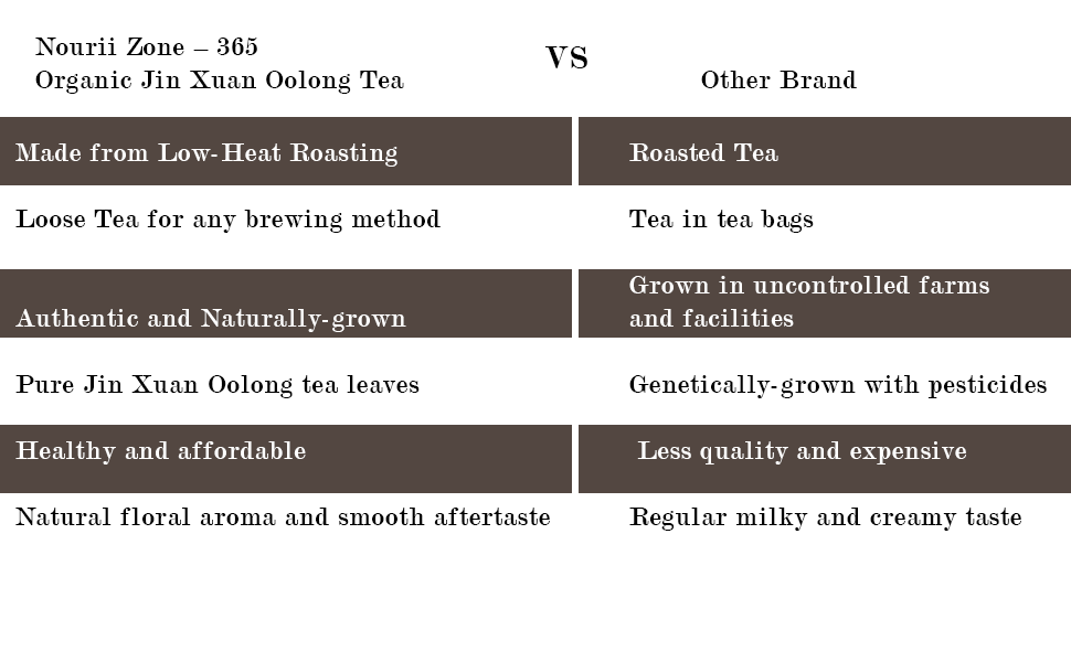 Your Go-To Oolong Tea