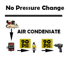 No Pressure Change