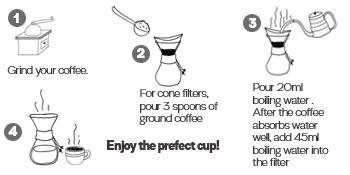 How To Prepare TN Robusta Whole Bean Coffee