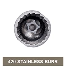 420 stainless steel burr metal that can grind even the hardest coffee beans.