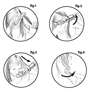 Figures for creating bouncy curls