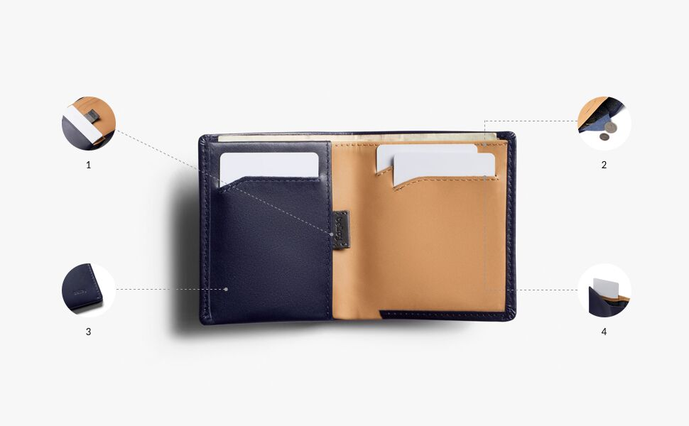Note Sleeve, wallet, features, billfold, coin pocket, design, leather, RFID, accessories