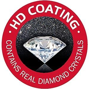 Swiss Diamond HD Coating, Diamond Coated Nonstick Cookware,