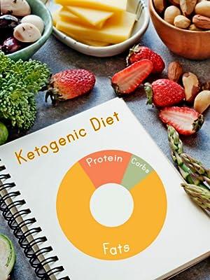 Earth's Wisdom Ketogenic diet BHB supplement