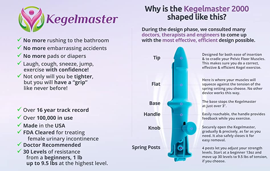 Kegel squeeze for women