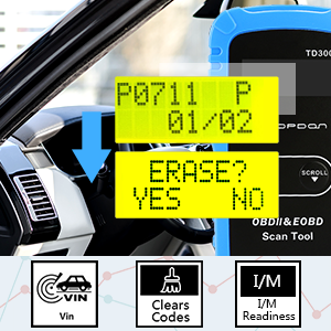 OBD2 SCANNER MAIN FUNCTIONS