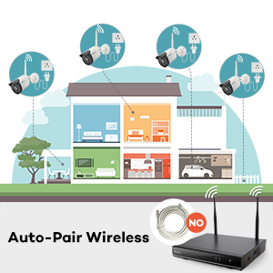 wireless security camera system with hard drive  【Expandable 8CH, Audio】 ONWOTE 1080P Wireless WiFi Security Camera System Outdoor, 8 Channel NVR, (4) 1080P 2.0MP IP Security Surveillance Cameras for Home, One-Way Audio, 80ft IR, No Hard Drive 542d02b4 ce6a 48be 888a 097d32c27b9a