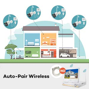 wireless security camera with monitor 1080p