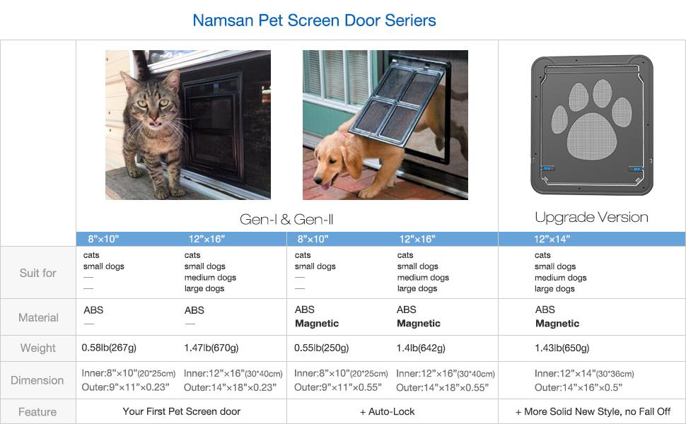 Namsan Pet Screen Door Pet Window Screen Dog Door Screen Door For
