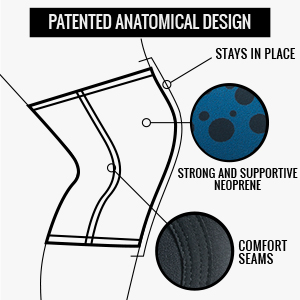 79b9ff7b00 New Life for Your Knees! Optimal Knee Support, Built on a Unique Patent
