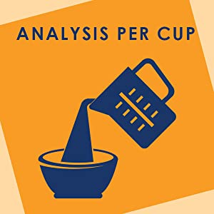 Analysis per Cup