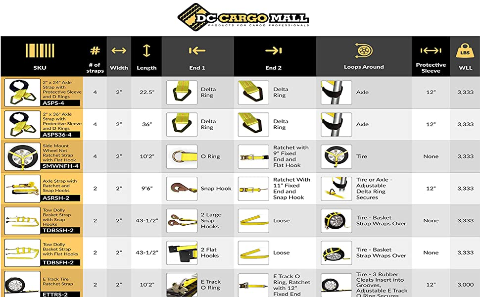 auto compare tiedown wheel tire