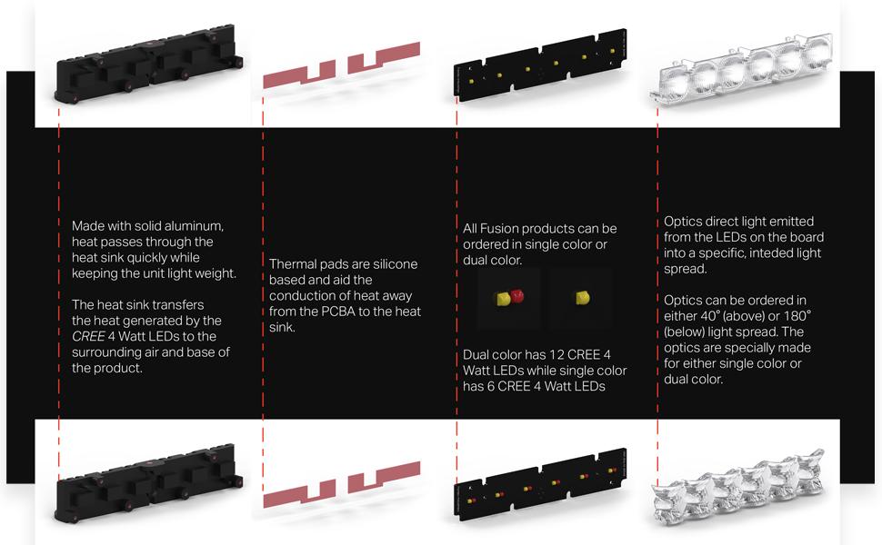 Feniex, Fusion, CT13, NFPA, R65, IP66, Surface Mount, Emergency Lighting, CREE led,