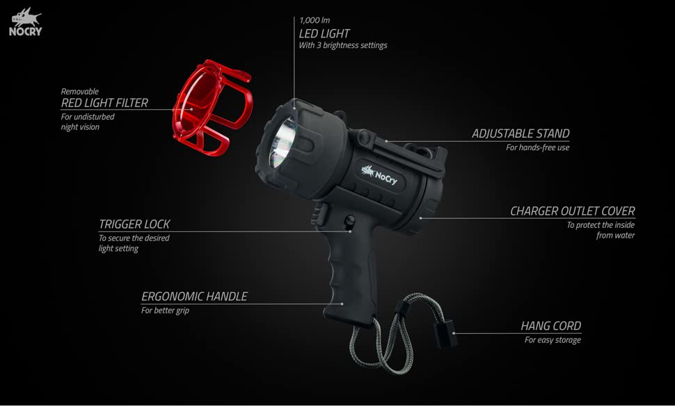 Nocry Rechargeable Flaslight(spotlight) introduction