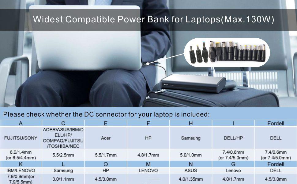 portable laptop charger laptop power bank portable laptop battery charger laptop battery backup