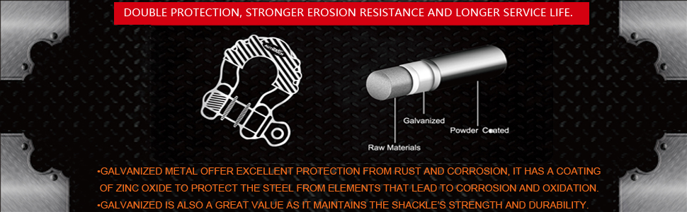 DOUBLE PROTECTION, STRONGER EROSION RESISTANCE AND LONGER SERVICE LIFE