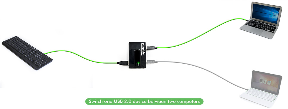 Amazon.com: Plugable USB 2.0 Switch for One-Button Swapping of USB ...